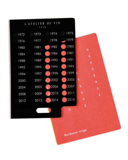 French Wine Vintages Guide